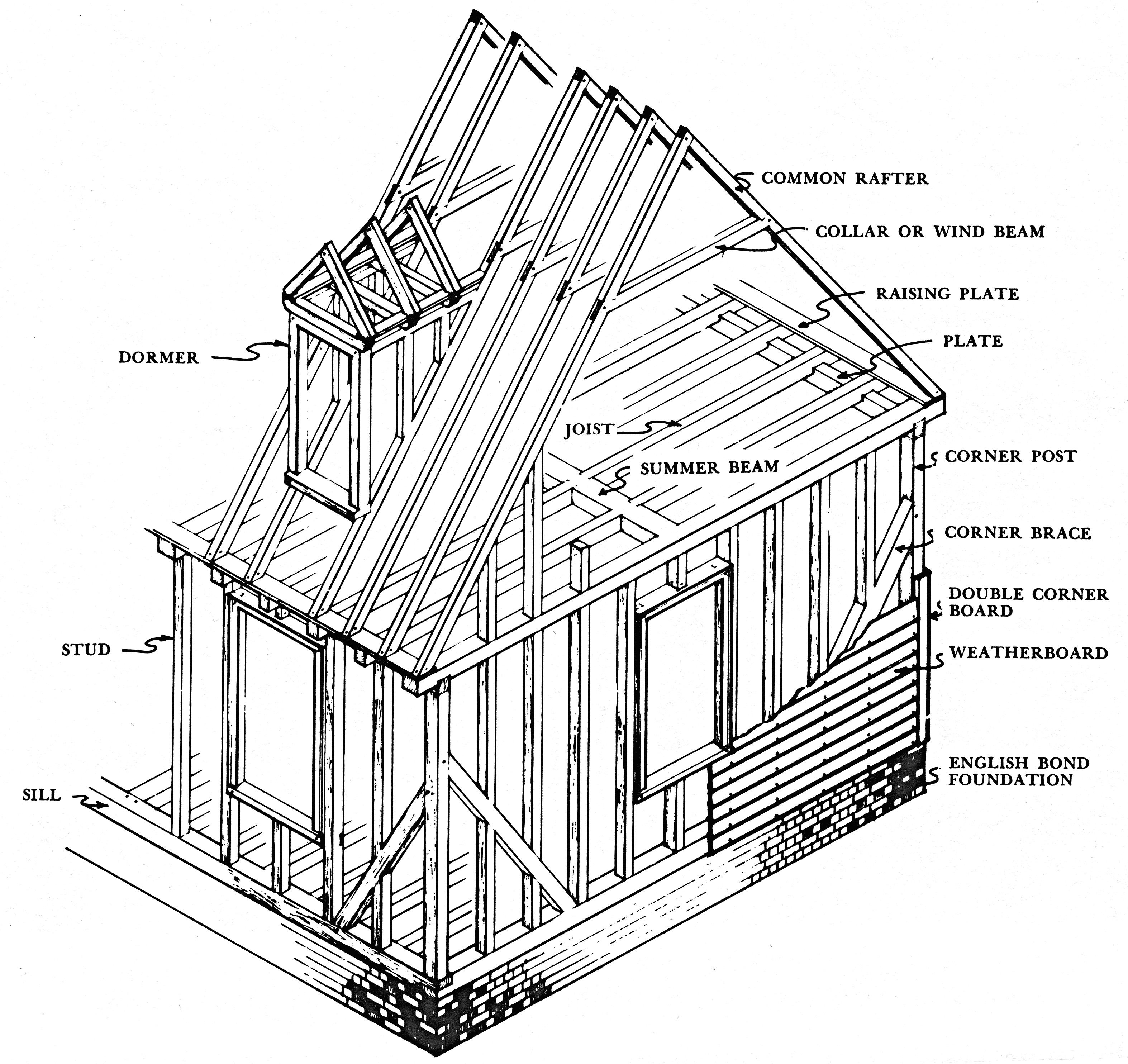 Carriage Colonial Dd A 7 1 moreover Timber roof truss in addition 10x12 Shed Plan further Eco Family 1900 moreover Shed Roof Framing Overhang Here. on porch post framing details